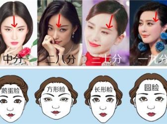 不同脸型怎么分发线 脸型和分发线方式